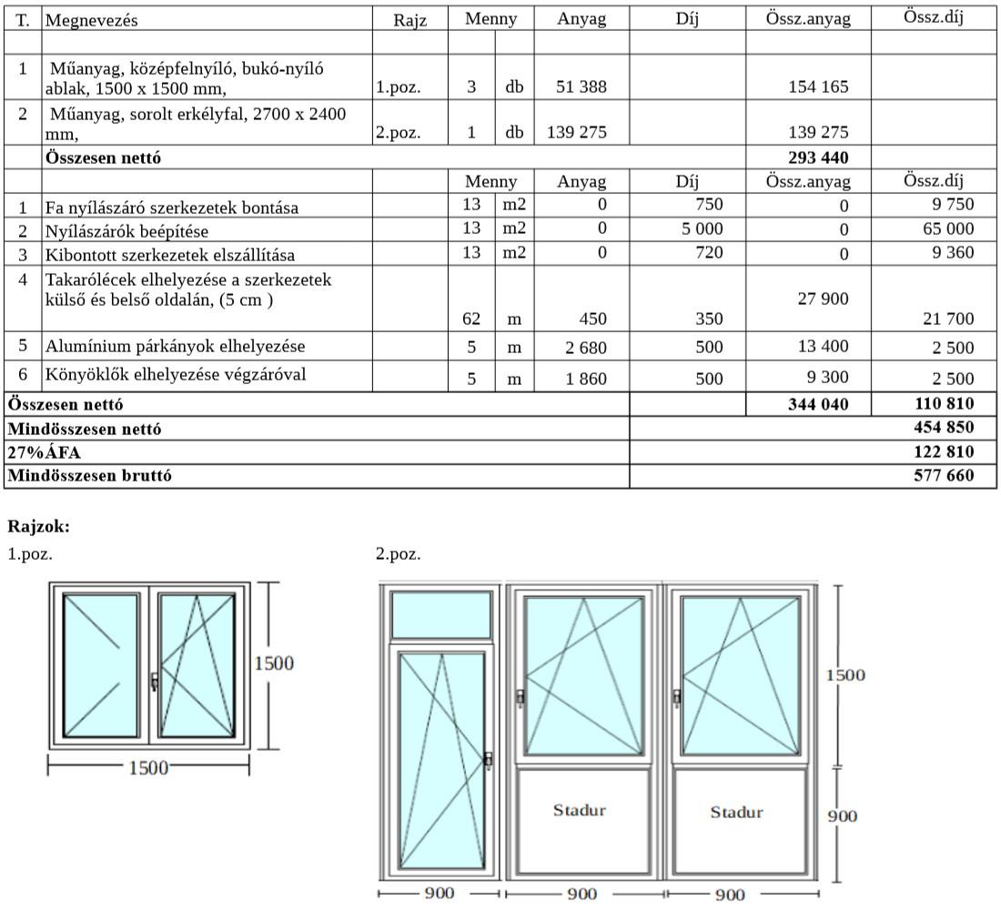 Panel ablakcsere árak - 1. típus