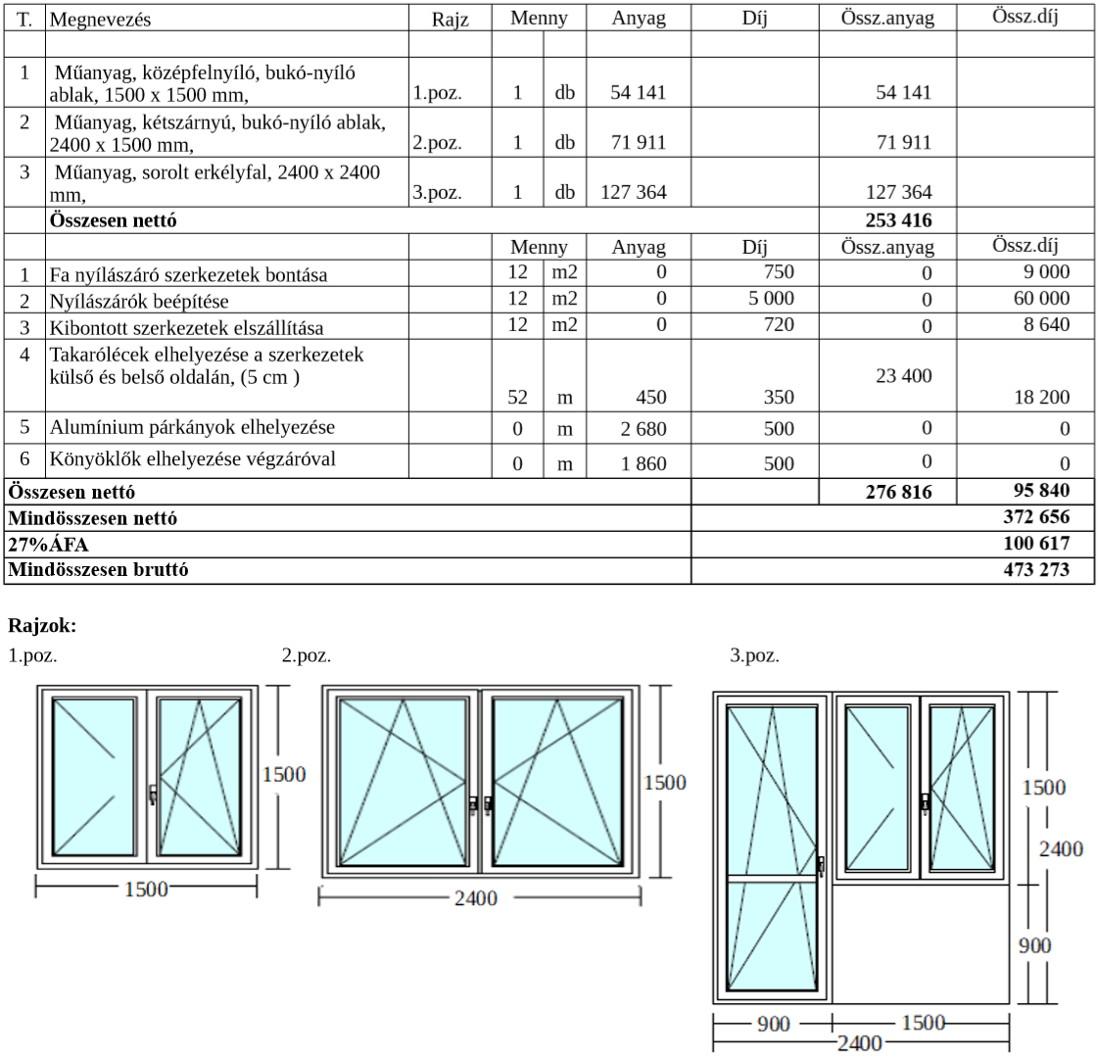 Panel ablakcsere árak - 3. tipus