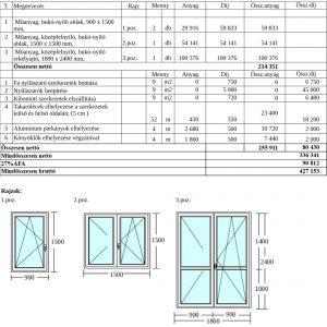 Panel ablakcsere árak - 5. tipus