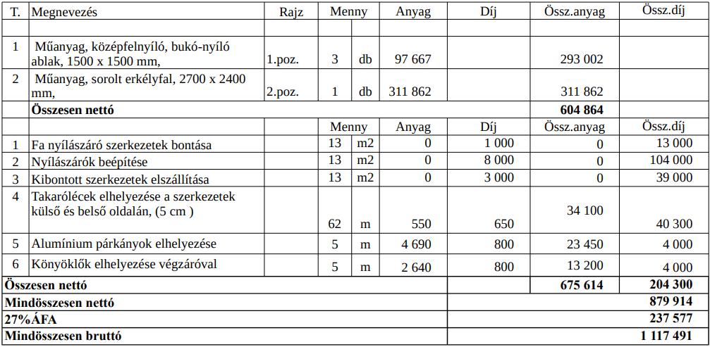 panellakás ablakcsere ár 1. típus
